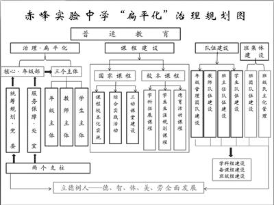 http://www.weixinrensheng.com/jiaoyu/1708880.html