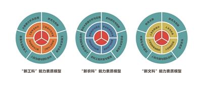 http://www.weixinrensheng.com/jiaoyu/2634106.html